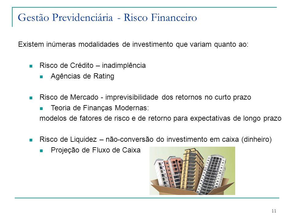 Gestão Previdenciária - Risco Financeiro