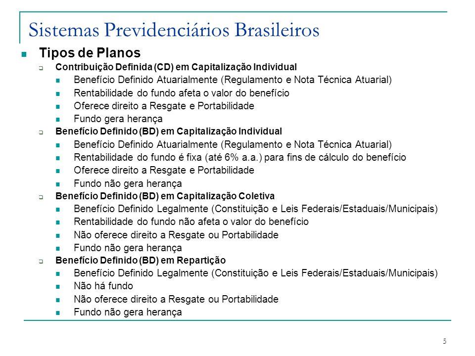 Sistemas Previdenciários Brasileiros