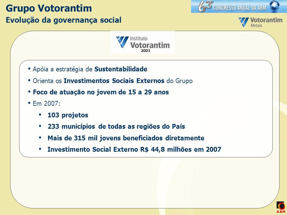 Grupo Votorantim Evolução da governança social