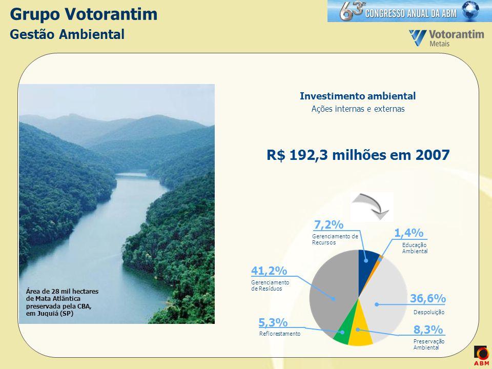 Investimento ambiental Ações internas e externas