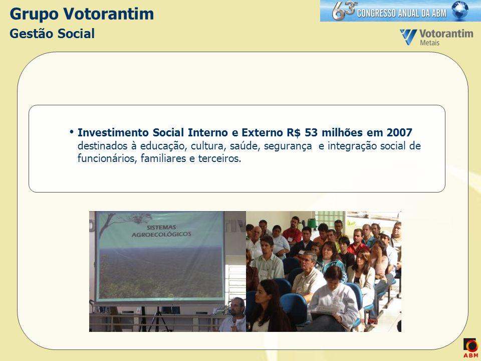 Grupo Votorantim Gestão Social