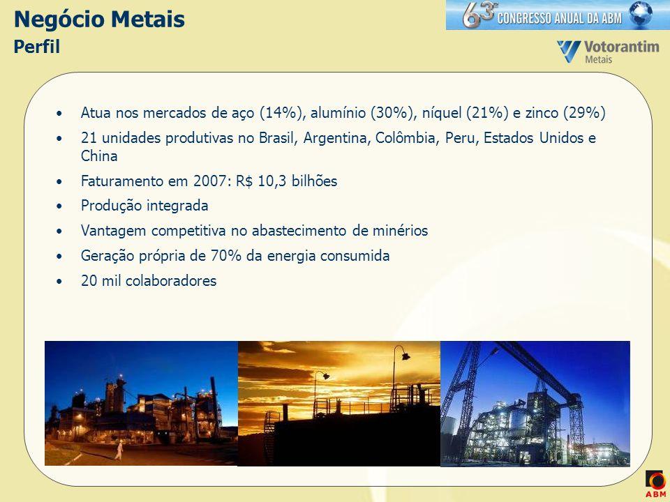 Negócio Metais Perfil Atua nos mercados de aço (14%), alumínio (30%), níquel (21%) e zinco (29%)
