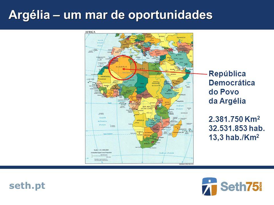 Argélia – um mar de oportunidades
