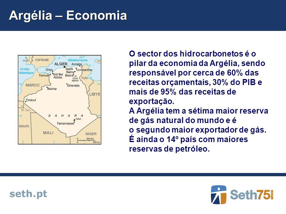 Argélia – Economia seth.pt