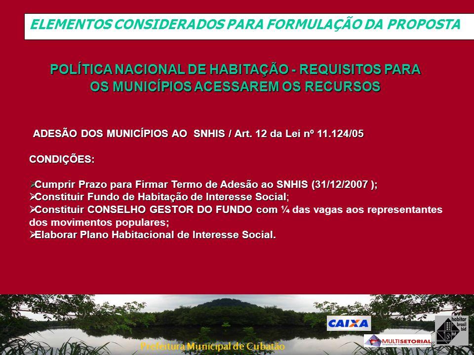 ADESÃO DOS MUNICÍPIOS AO SNHIS / Art. 12 da Lei nº 11.124/05