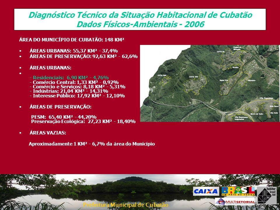 Diagnóstico Técnico da Situação Habitacional de Cubatão Dados Físicos-Ambientais - 2006