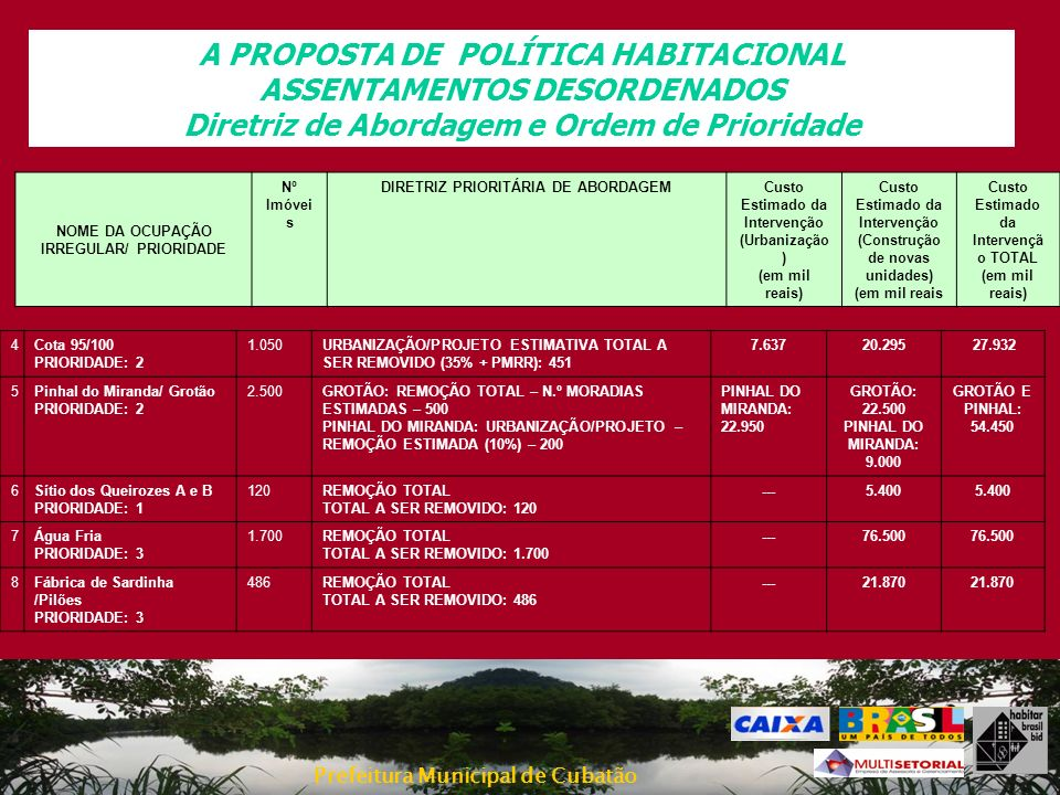 A PROPOSTA DE POLÍTICA HABITACIONAL ASSENTAMENTOS DESORDENADOS