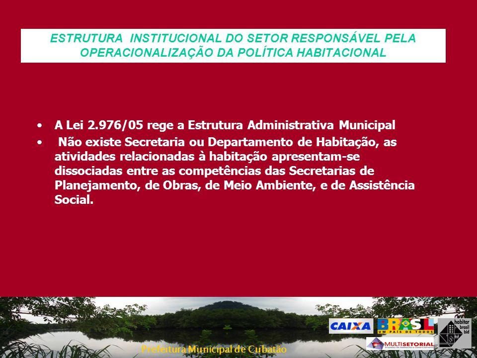 ESTRUTURA INSTITUCIONAL DO SETOR RESPONSÁVEL PELA OPERACIONALIZAÇÃO DA POLÍTICA HABITACIONAL