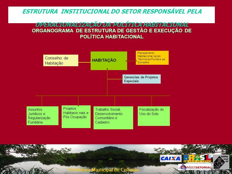 ORGANOGRAMA DE ESTRUTURA DE GESTÃO E EXECUÇÃO DE POLÍTICA HABITACIONAL