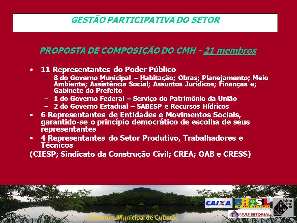 PROPOSTA DE COMPOSIÇÃO DO CMH - 21 membros