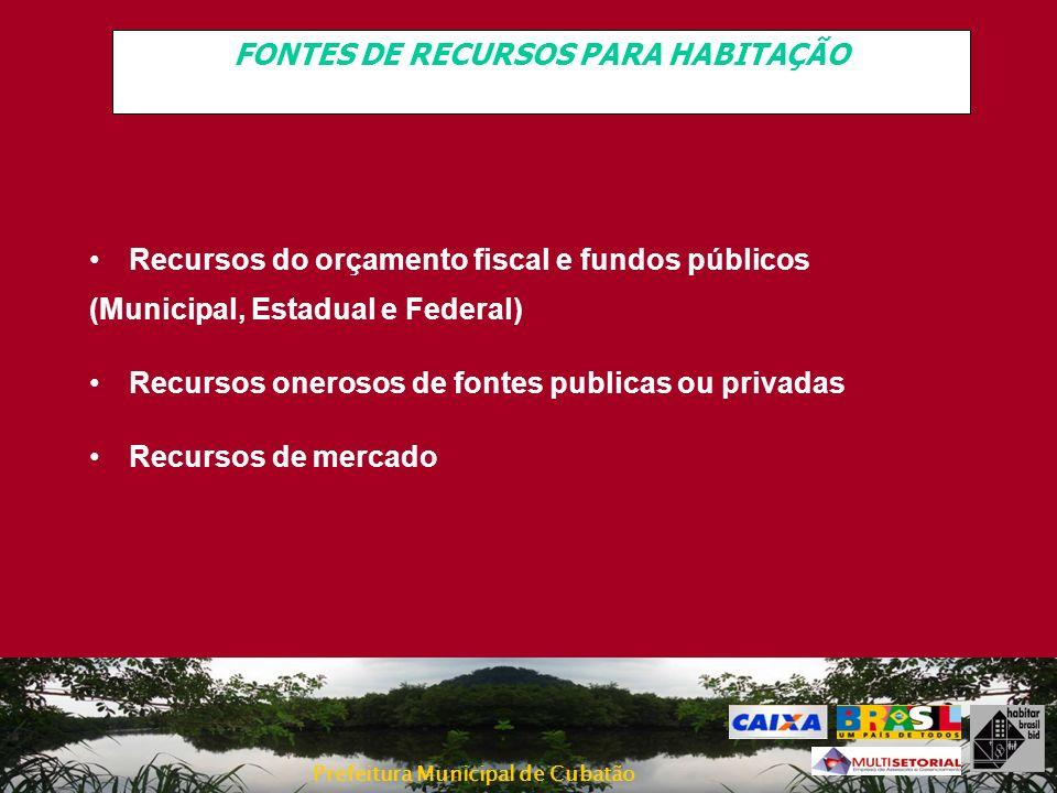 FONTES DE RECURSOS PARA HABITAÇÃO