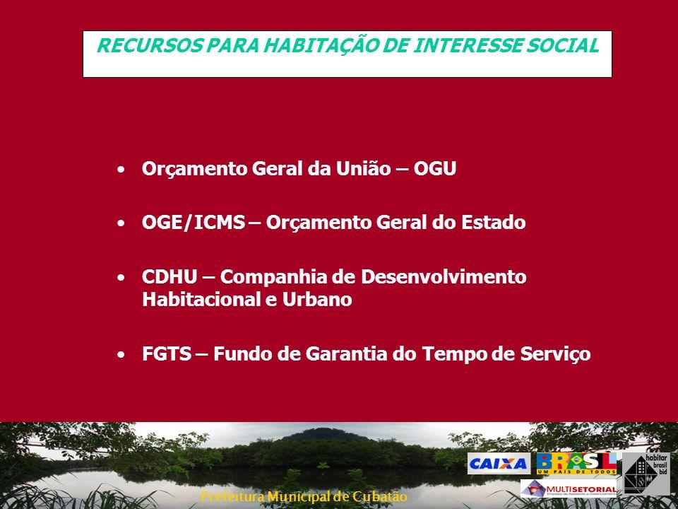RECURSOS PARA HABITAÇÃO DE INTERESSE SOCIAL