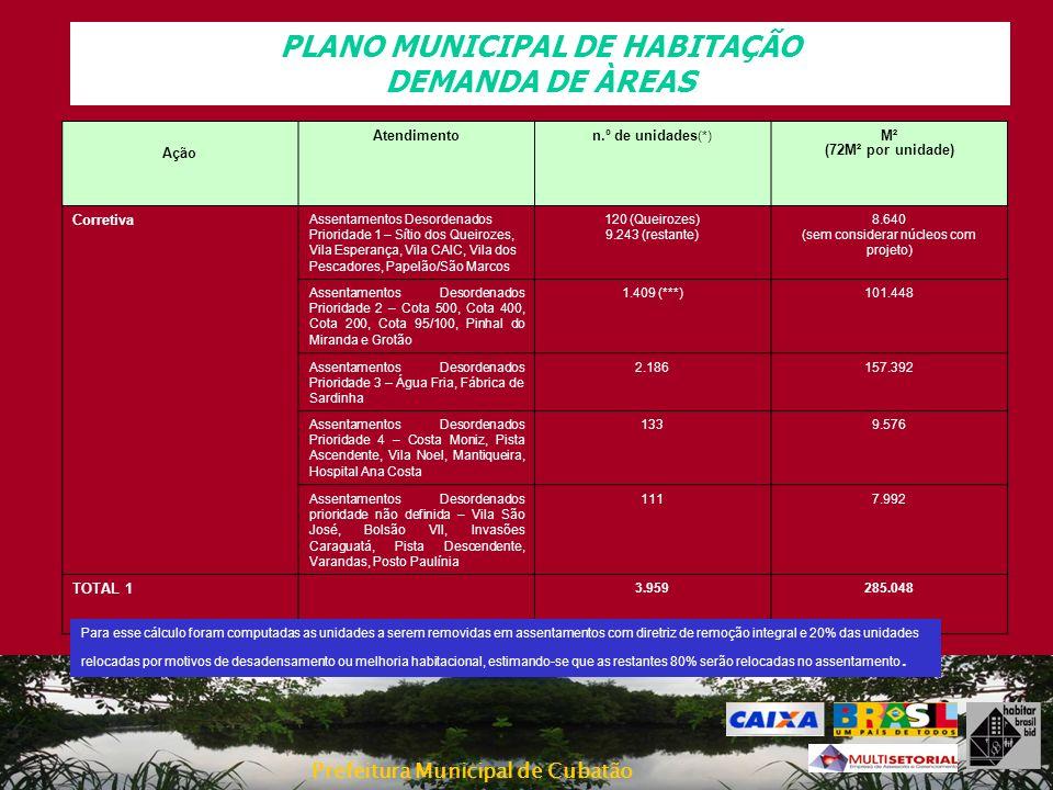 PLANO MUNICIPAL DE HABITAÇÃO DEMANDA DE ÀREAS