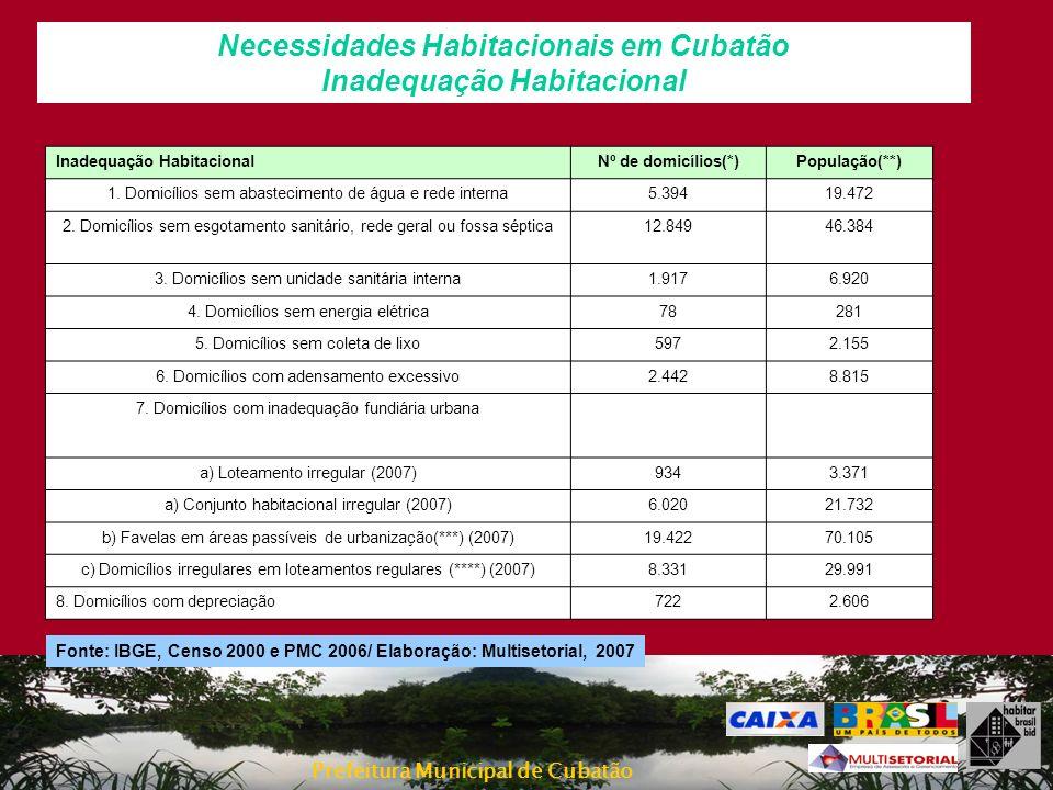 Necessidades Habitacionais em Cubatão Inadequação Habitacional