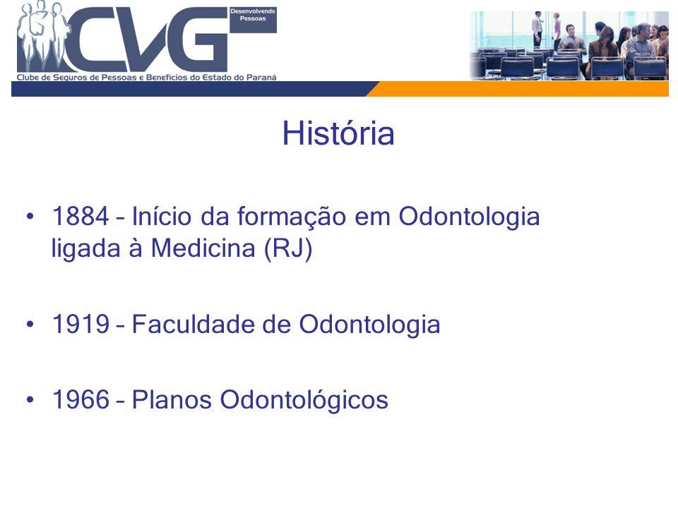 História 1884 – Início da formação em Odontologia ligada à Medicina (RJ) 1919 – Faculdade de Odontologia.