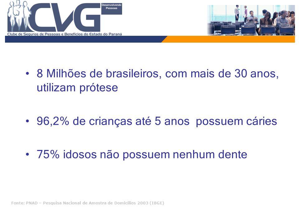 8 Milhões de brasileiros, com mais de 30 anos, utilizam prótese