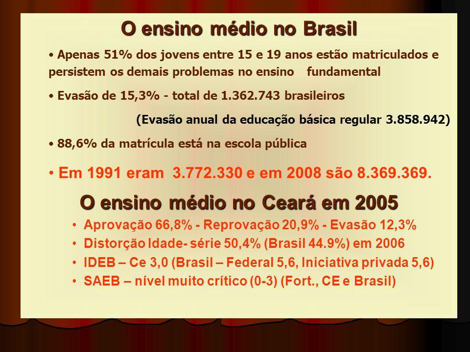 O ensino médio no Brasil O ensino médio no Ceará em 2005