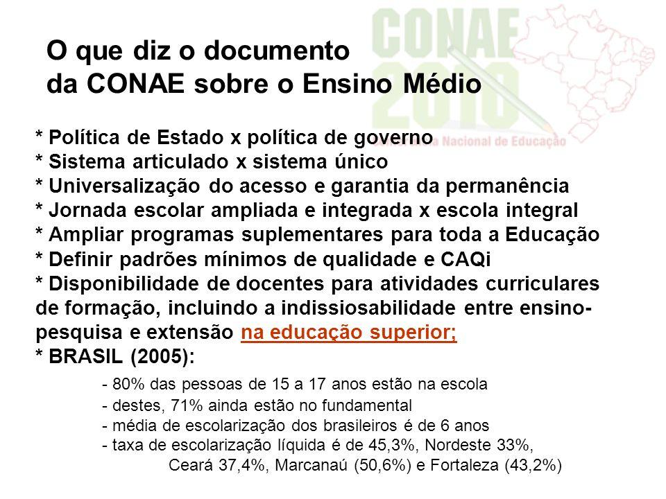 O que diz o documento da CONAE sobre o Ensino Médio