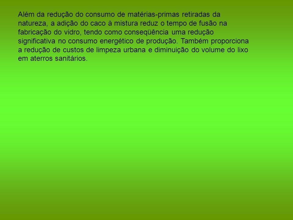 Além da redução do consumo de matérias-primas retiradas da natureza, a adição do caco à mistura reduz o tempo de fusão na fabricação do vidro, tendo como conseqüência uma redução significativa no consumo energético de produção.