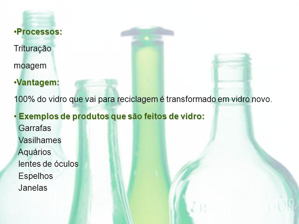 Processos: Trituração. moagem. Vantagem: 100% do vidro que vai para reciclagem é transformado em vidro novo.
