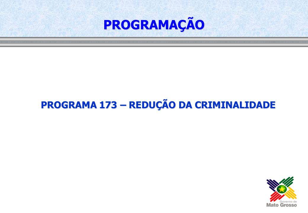 PROGRAMA 173 – REDUÇÃO DA CRIMINALIDADE