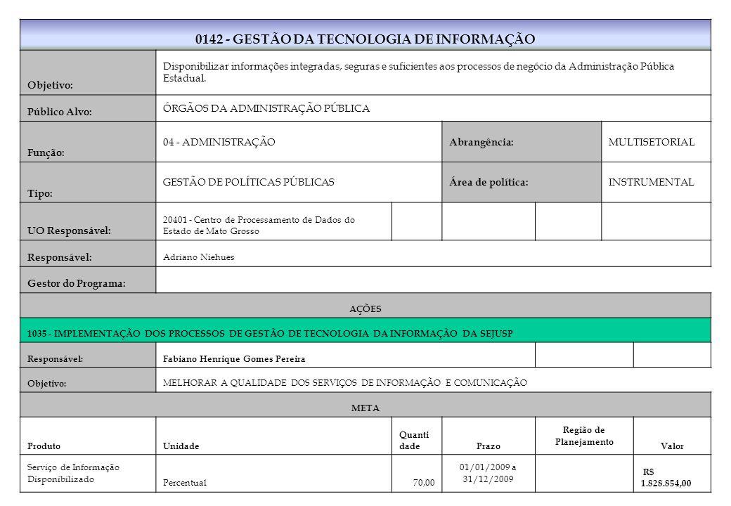0142 - GESTÃO DA TECNOLOGIA DE INFORMAÇÃO Região de Planejamento
