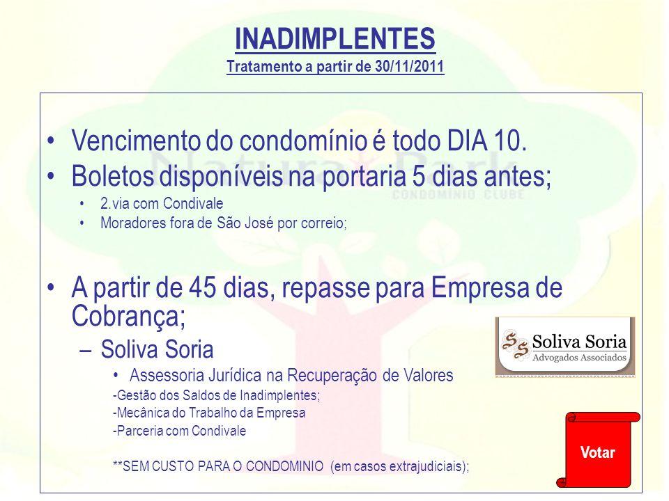 INADIMPLENTES Tratamento a partir de 30/11/2011
