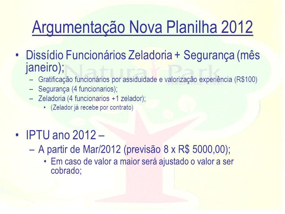 Argumentação Nova Planilha 2012