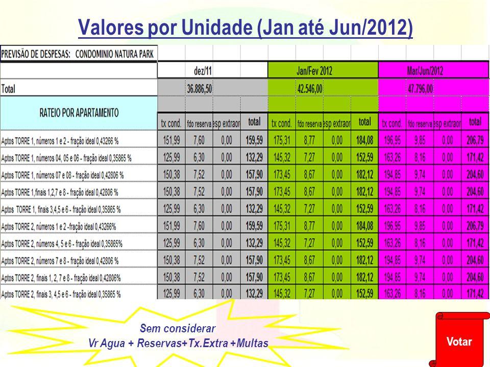 Valores por Unidade (Jan até Jun/2012)