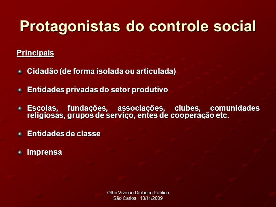 Protagonistas do controle social