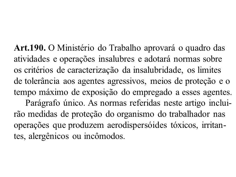 Art.190. O Ministério do Trabalho aprovará o quadro das