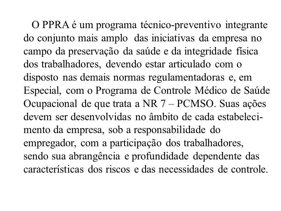 O PPRA é um programa técnico-preventivo integrante