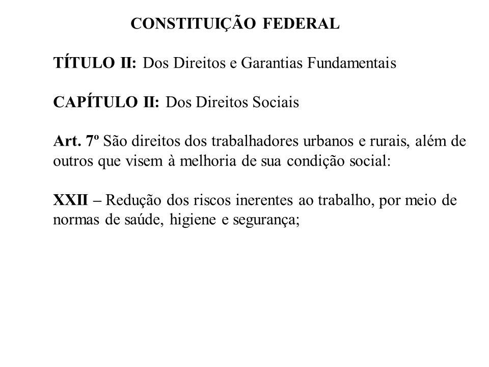 CONSTITUIÇÃO FEDERAL TÍTULO II: Dos Direitos e Garantias Fundamentais. CAPÍTULO II: Dos Direitos Sociais.