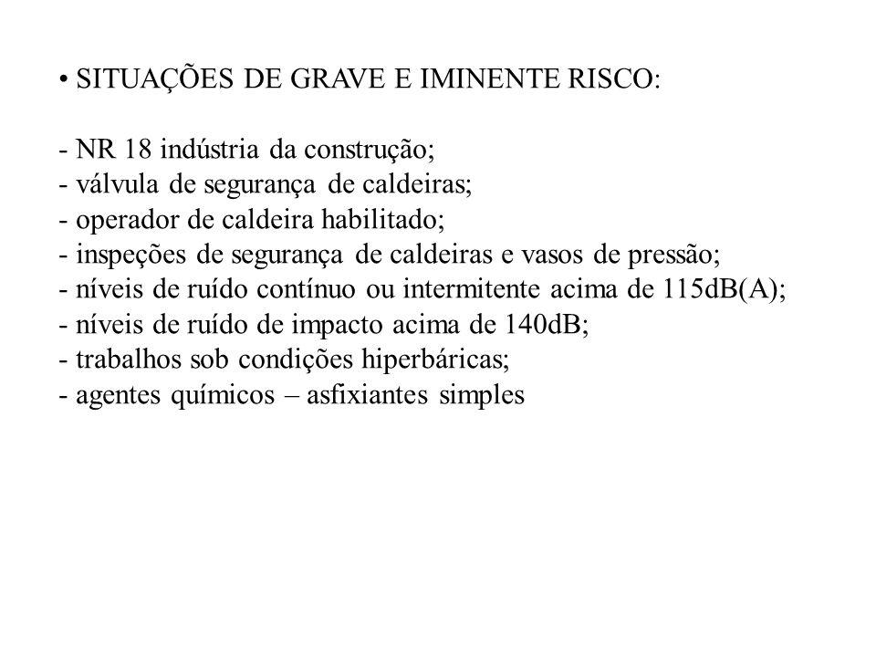 SITUAÇÕES DE GRAVE E IMINENTE RISCO: