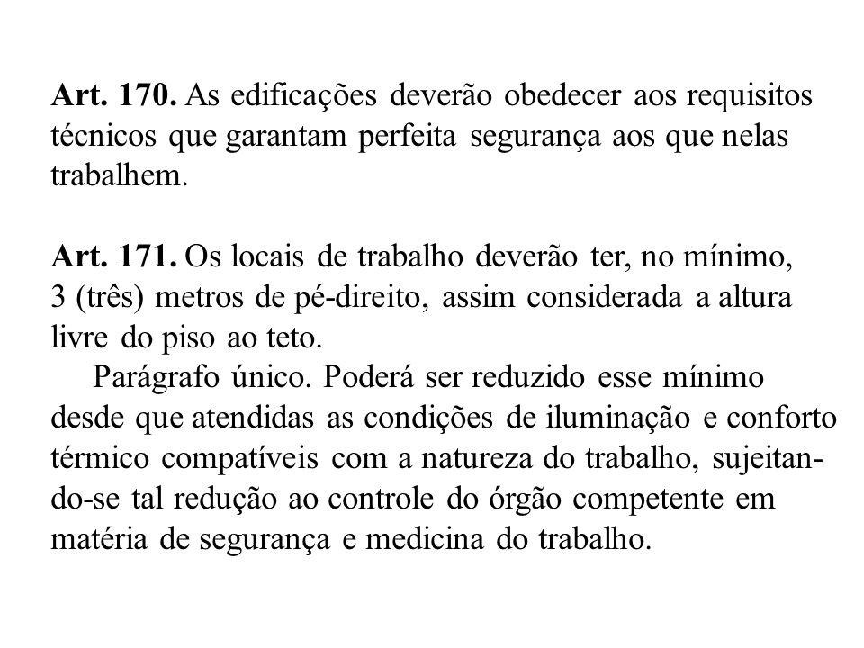Art. 170. As edificações deverão obedecer aos requisitos