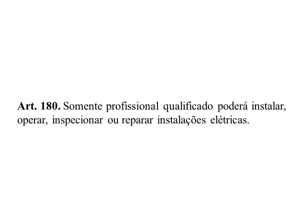 Art. 180. Somente profissional qualificado poderá instalar,