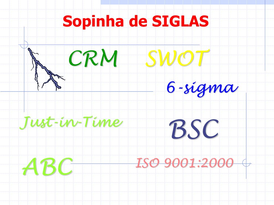 Sopinha de SIGLAS CRM SWOT 6-sigma Just-in-Time BSC ABC ISO 9001:2000