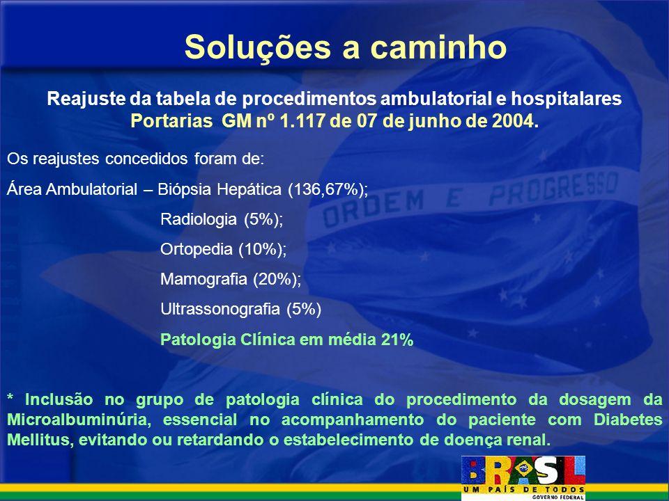 Soluções a caminho Reajuste da tabela de procedimentos ambulatorial e hospitalares. Portarias GM nº 1.117 de 07 de junho de 2004.