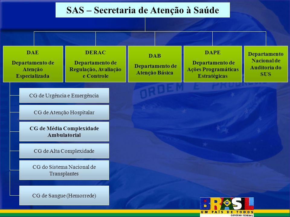 SAS – Secretaria de Atenção à Saúde