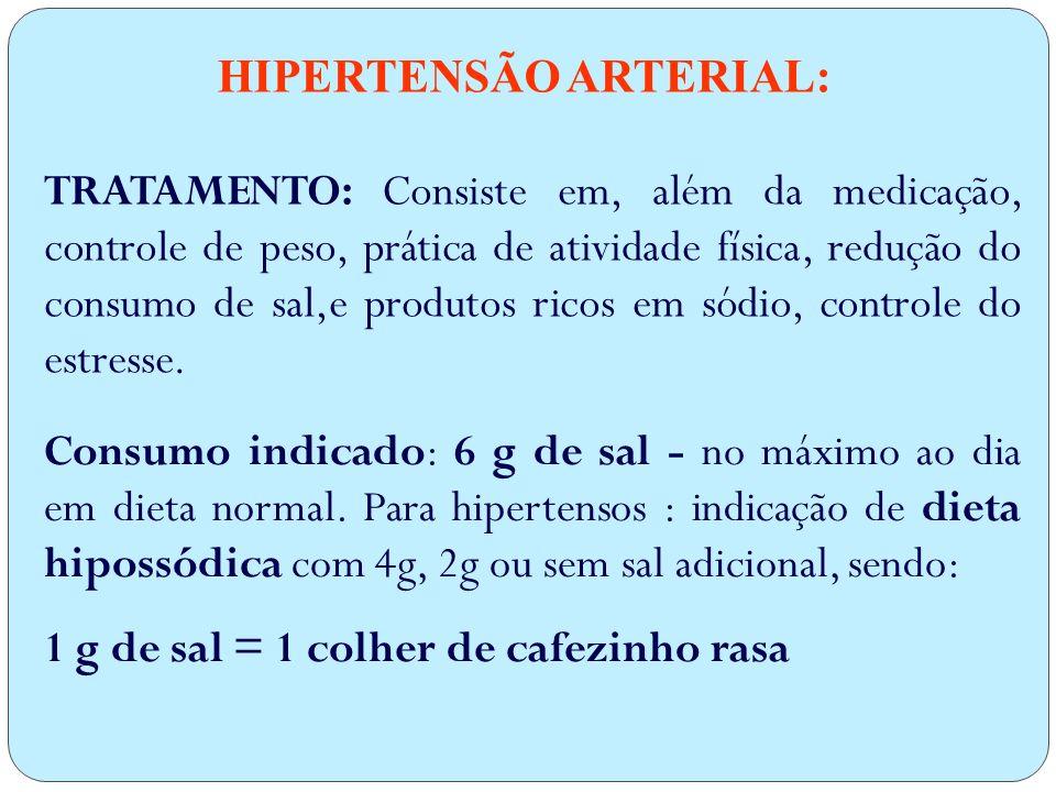 HIPERTENSÃO ARTERIAL: