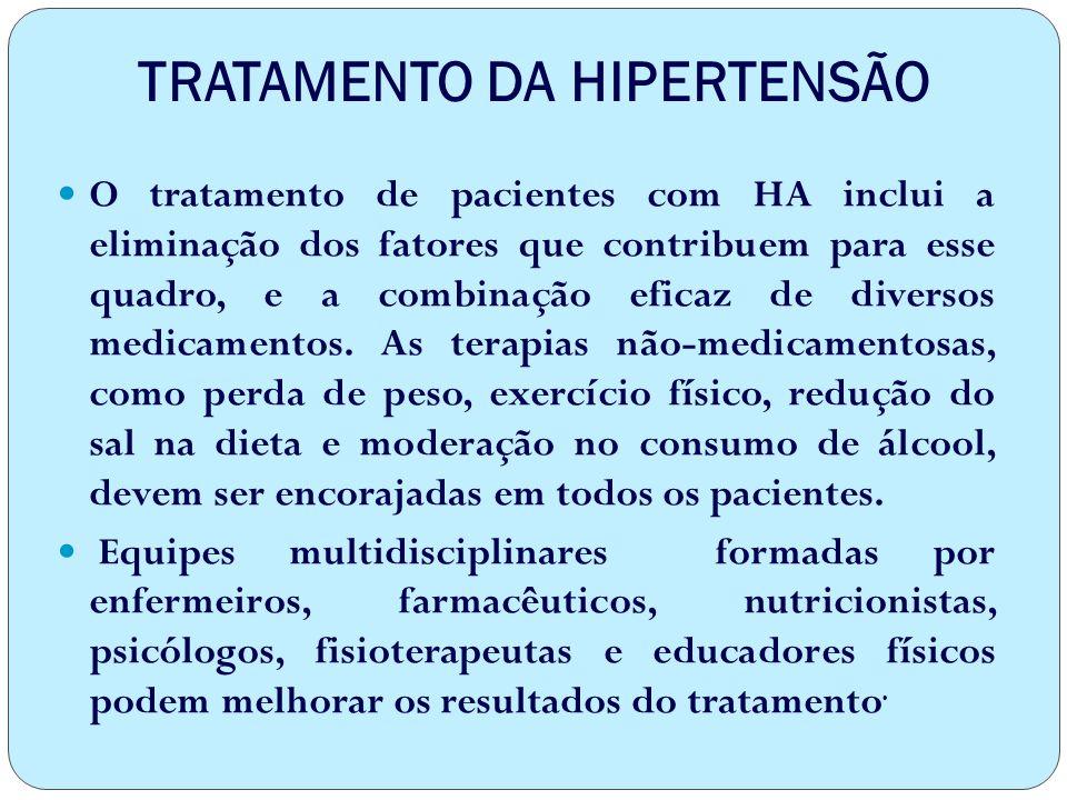 TRATAMENTO DA HIPERTENSÃO