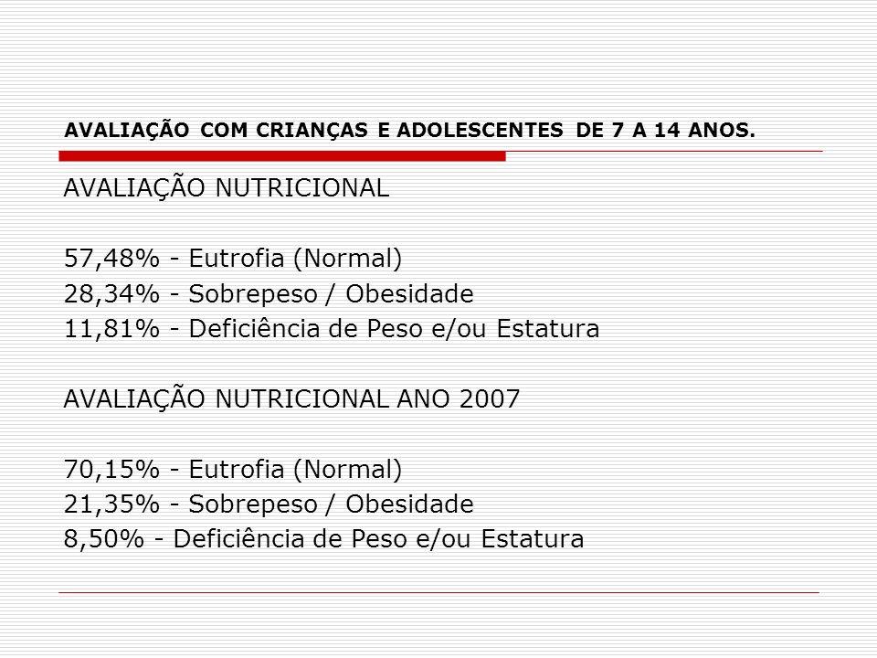 AVALIAÇÃO COM CRIANÇAS E ADOLESCENTES DE 7 A 14 ANOS.