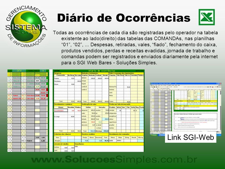 Diário de Ocorrências Link SGI-Web