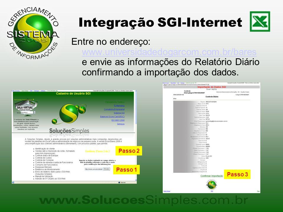 Integração SGI-Internet