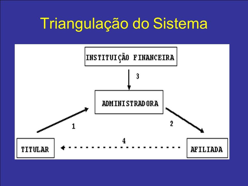 Triangulação do Sistema