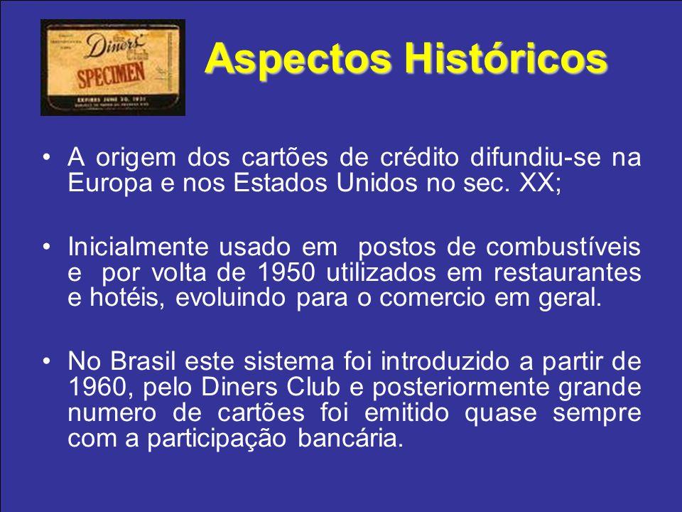 Aspectos Históricos A origem dos cartões de crédito difundiu-se na Europa e nos Estados Unidos no sec. XX;