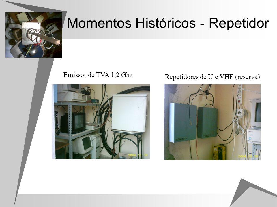 Momentos Históricos - Repetidor