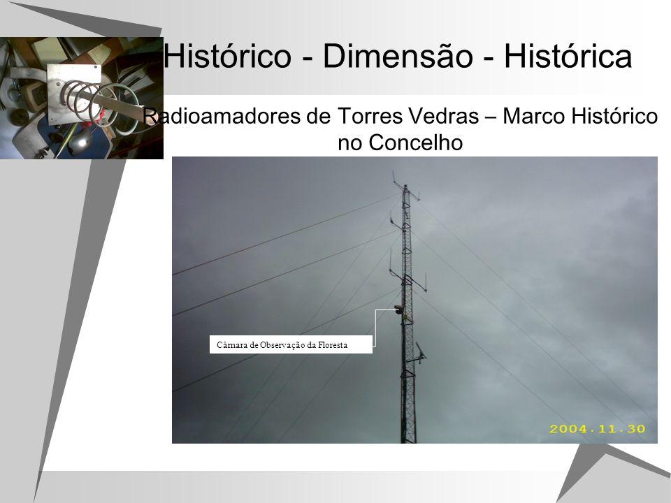 Histórico - Dimensão - Histórica