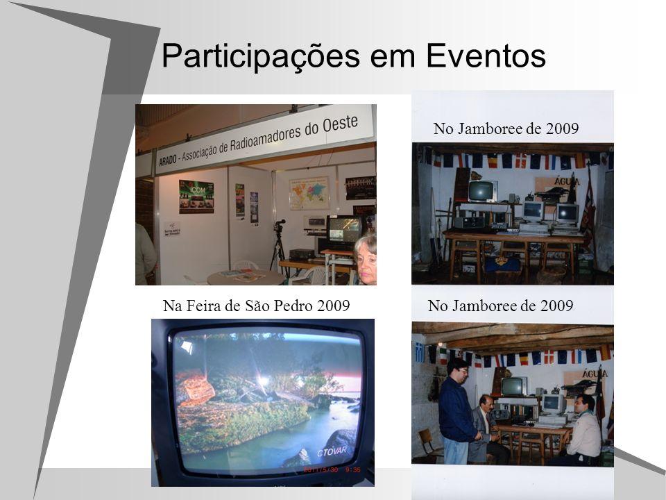 Participações em Eventos