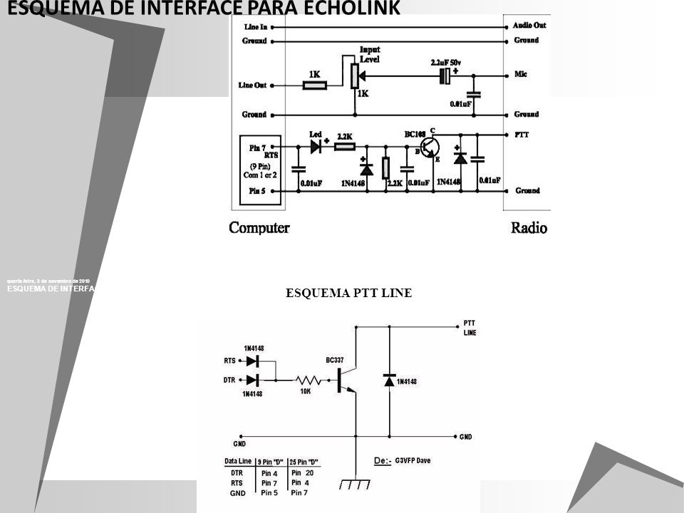 ESQUEMA DE INTERFACE PARA ECHOLINK